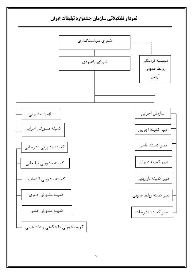 تشکیلات سازمانی جشنواره تبلیغات